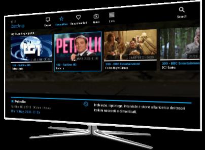 Melita - TV Channels